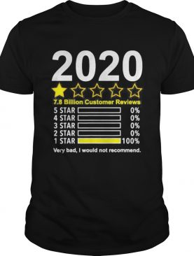 2020 very bad I would not recommend shirt